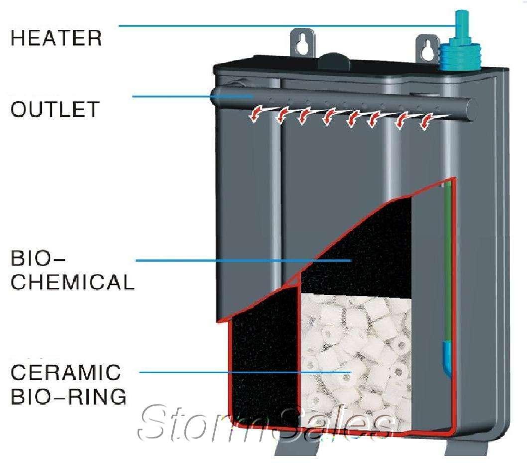 Ampolla test co2 drop checker in cristallo acquario dolce for Acquario in vendita usato